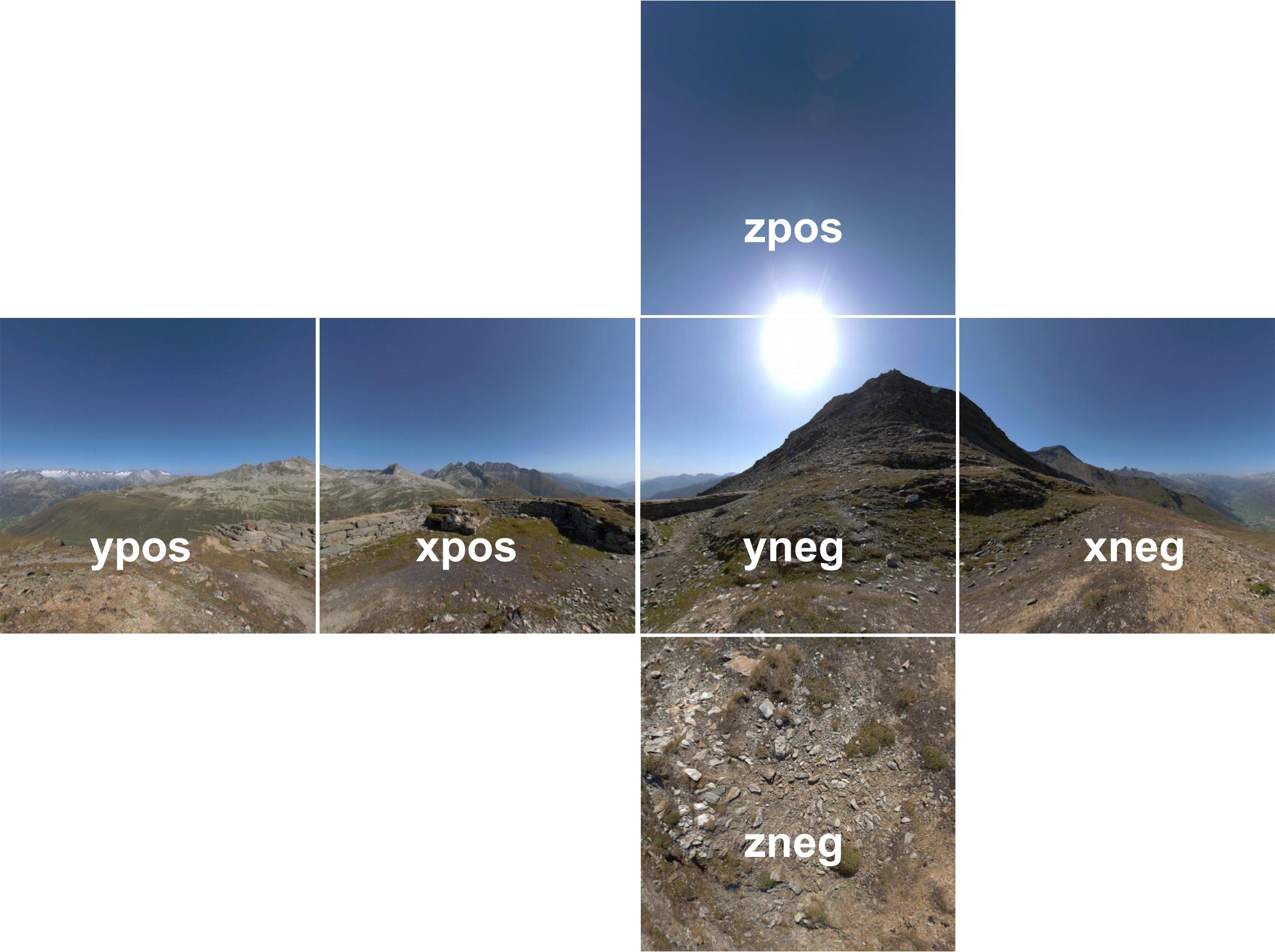 Skybox setup with positions zneg zpos yneg ypos xneg xpos