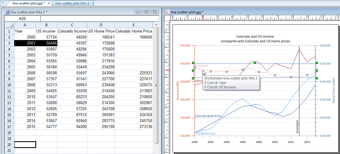 Example of Grapher tracking a data point on both the Worksheet and Plot view