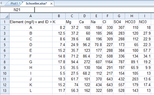 Grapher can plot data from rows