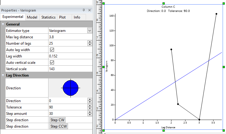 Variogram example