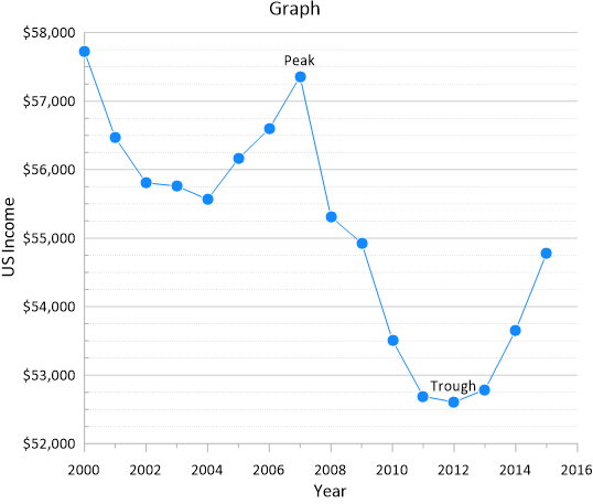 Line/Scatter Plot with labels from a worksheet column.png