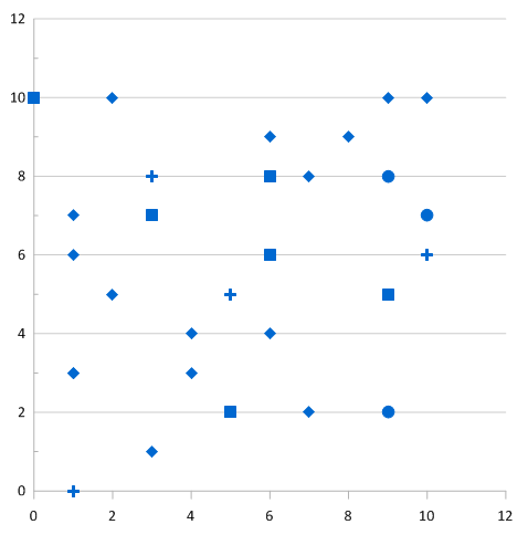 Scatter_plot_with_binned_data_in_Grapher.png