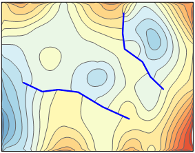 Surfer contour map with two faults