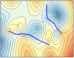 Surfer contour map with two breaklines