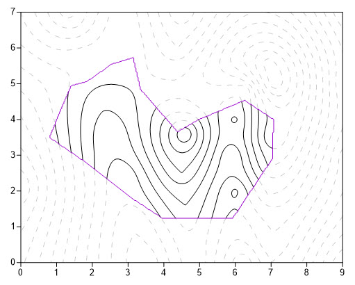 Surfer contour map showing dashed contours outside the area of interest