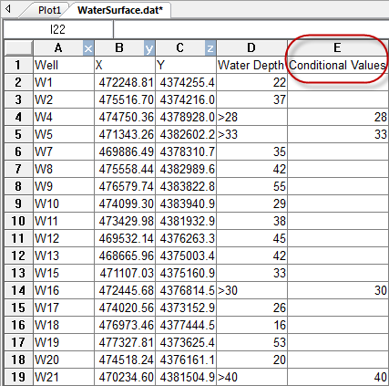 Surfer: XYZ data in the worksheet window with conditional values