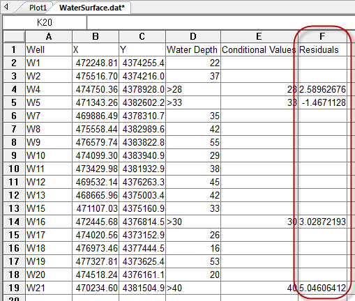 SUrfer: worksheet data with calculated residuals