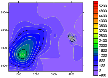Surfer contour map showing the results of a linear Z transform during data interpolation