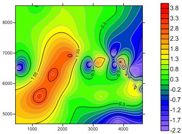 Surfer contour map showing the results of a lograithmic Z transform during data interpolation