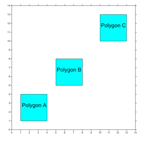 blank outside polygons